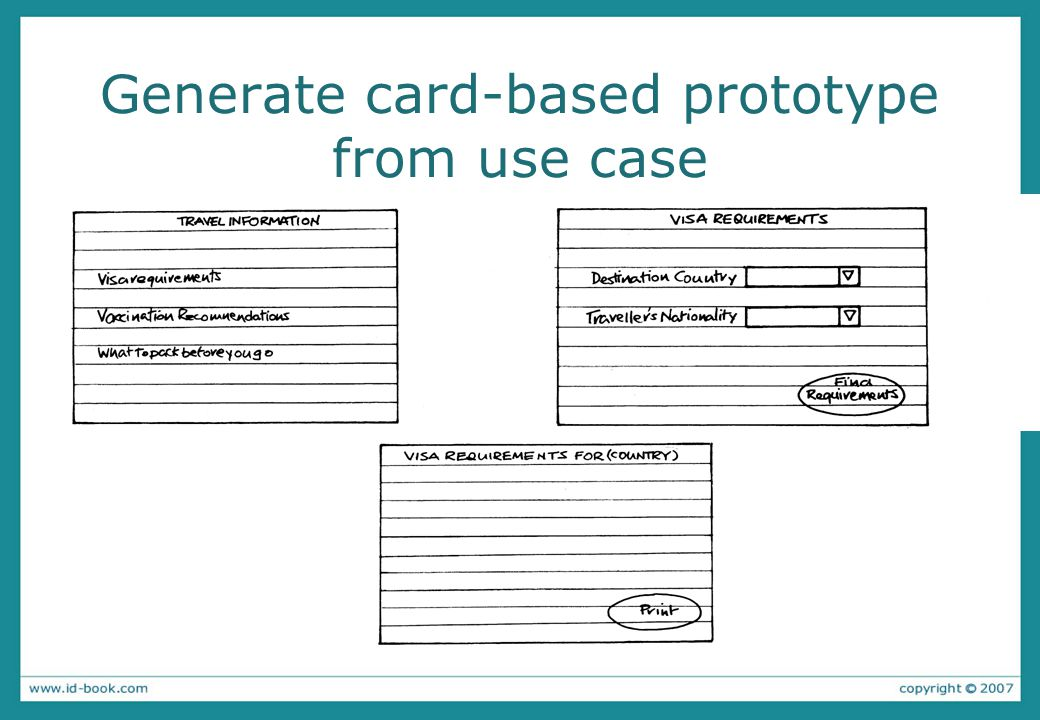 Generate card-based prototype from use case