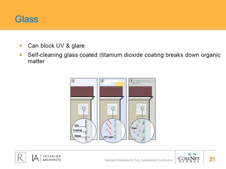 21 Nanotech Materials for Truly Sustainable Construction Glass Can block UV & glare Self-cleaning glass coated (titanium dioxide coating breaks down organic matter