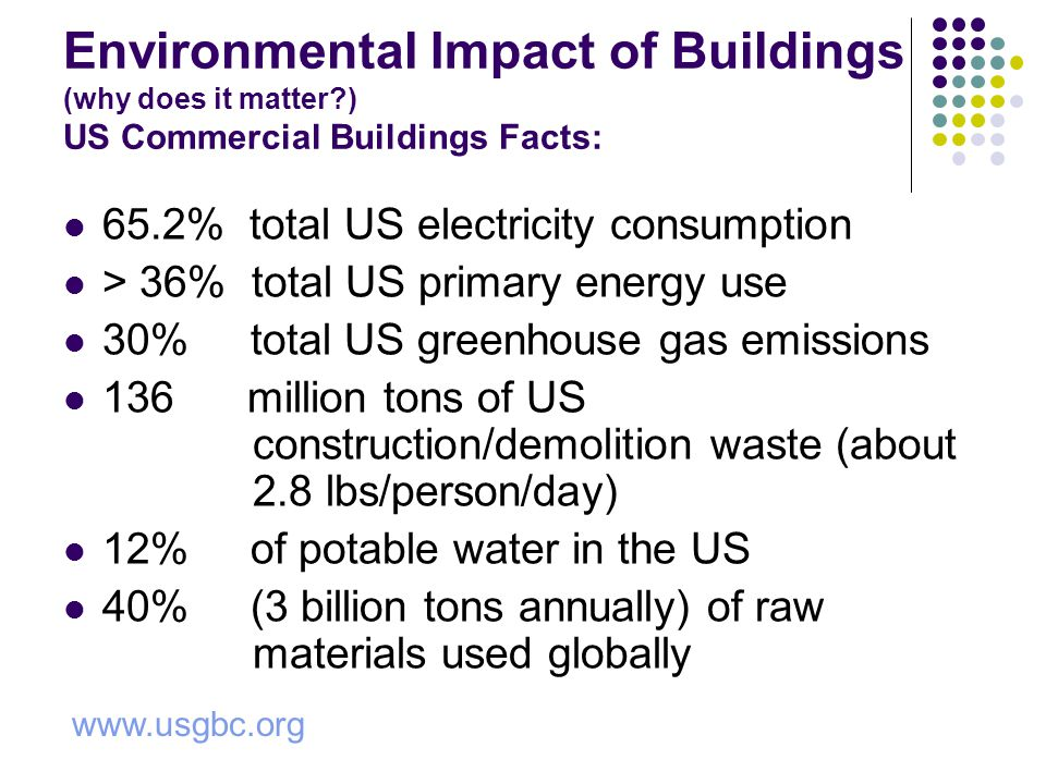 Environmental Impact of Buildings (why does it matter?) US Commercial Buildings Facts: 65.2% total US electricity consumption > 36% total US primary e