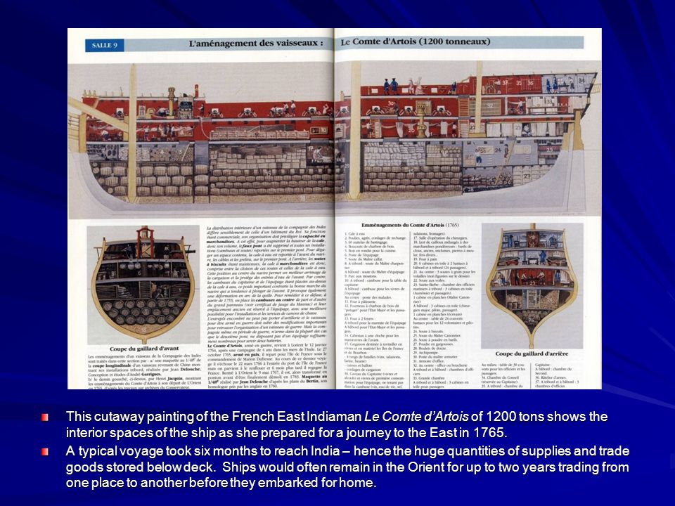 This cutaway painting of the French East Indiaman Le Comte dArtois of 1200 tons shows the interior spaces of the ship as she prepared for a journey to the East in 1765.