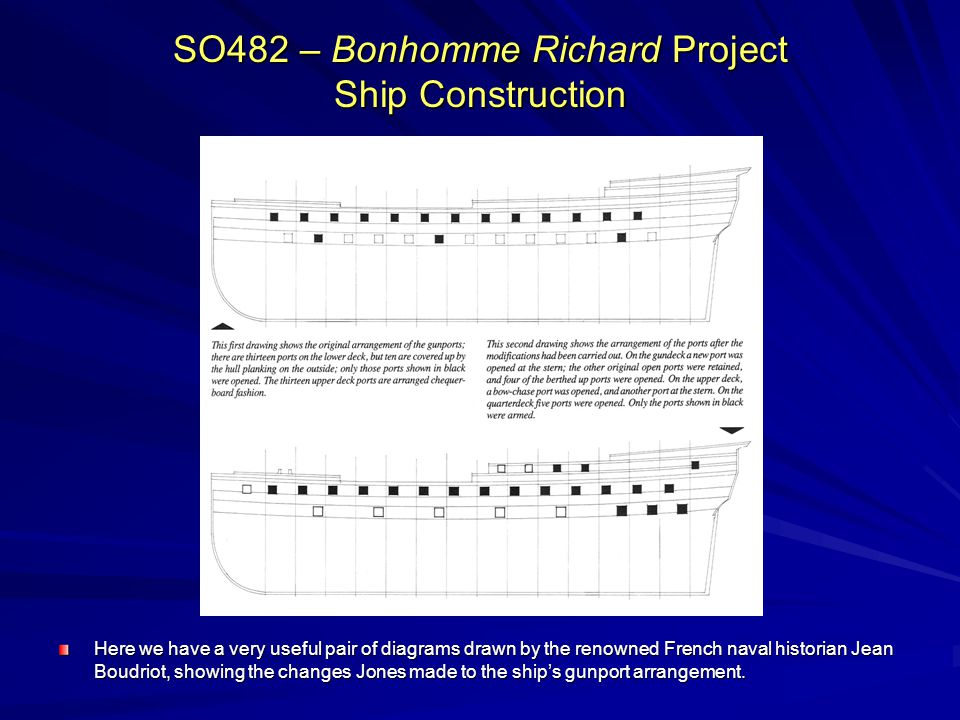 SO482 – Bonhomme Richard Project Ship Construction Here we have a very useful pair of diagrams drawn by the renowned French naval historian Jean Boudriot, showing the changes Jones made to the ships gunport arrangement.