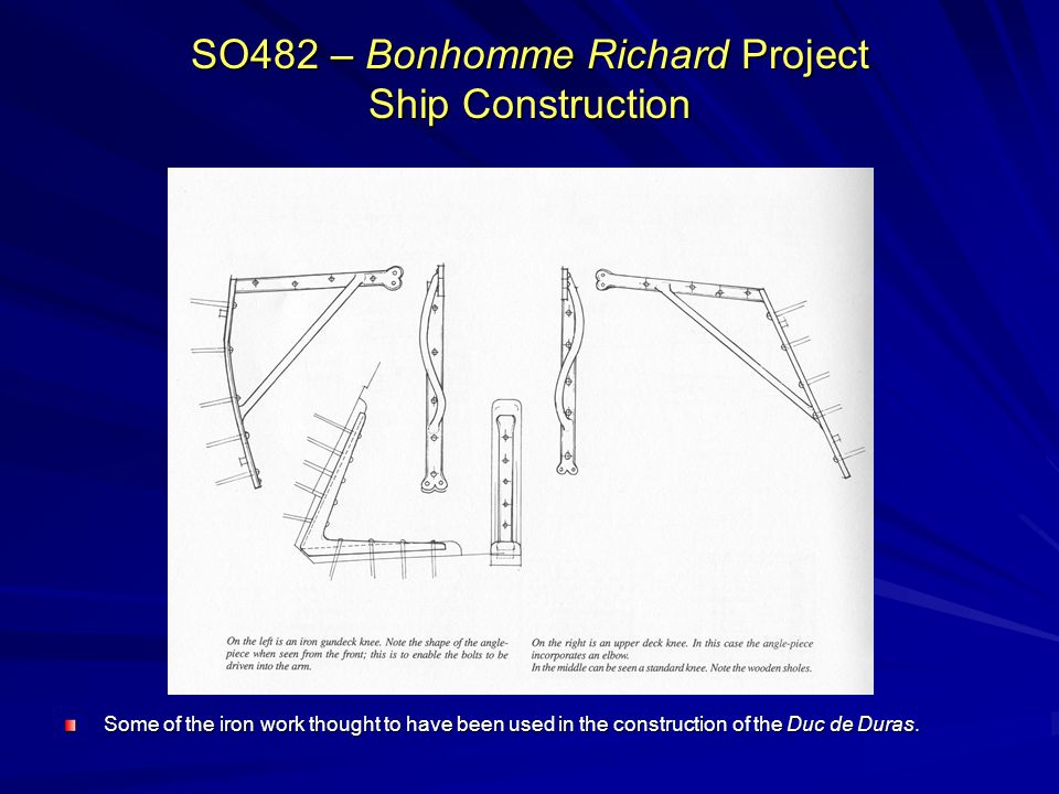SO482 – Bonhomme Richard Project Ship Construction Some of the iron work thought to have been used in the construction of the Duc de Duras.