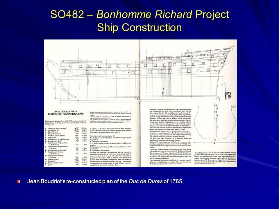 SO482 – Bonhomme Richard Project Ship Construction Jean Boudriots re-constructed plan of the Duc de Duras of 1765.