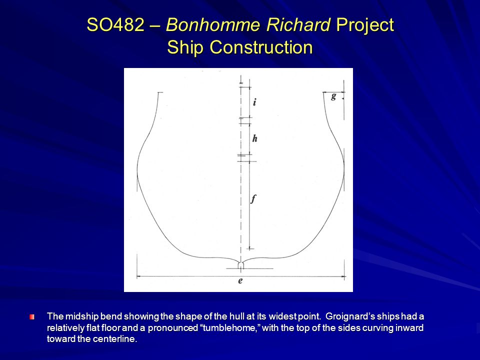 The midship bend showing the shape of the hull at its widest point. Groignards ships had a relatively flat floor and a pronounced, with the top of the