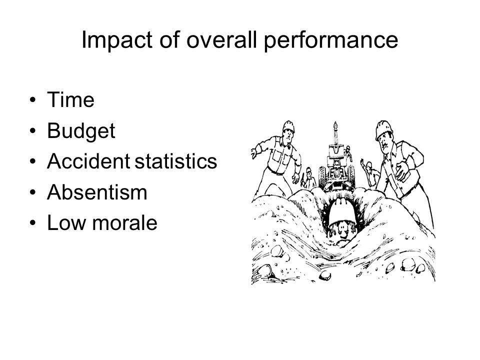 Impact of overall performance Time Budget Accident statistics Absentism Low morale