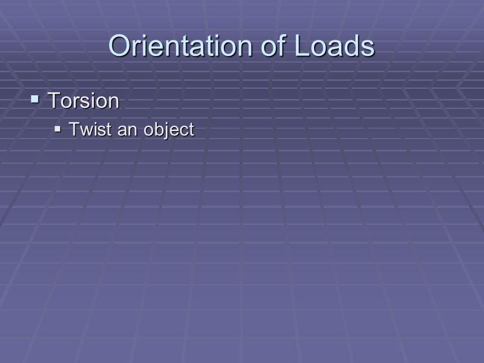 Orientation of Loads Torsion Torsion Twist an object Twist an object
