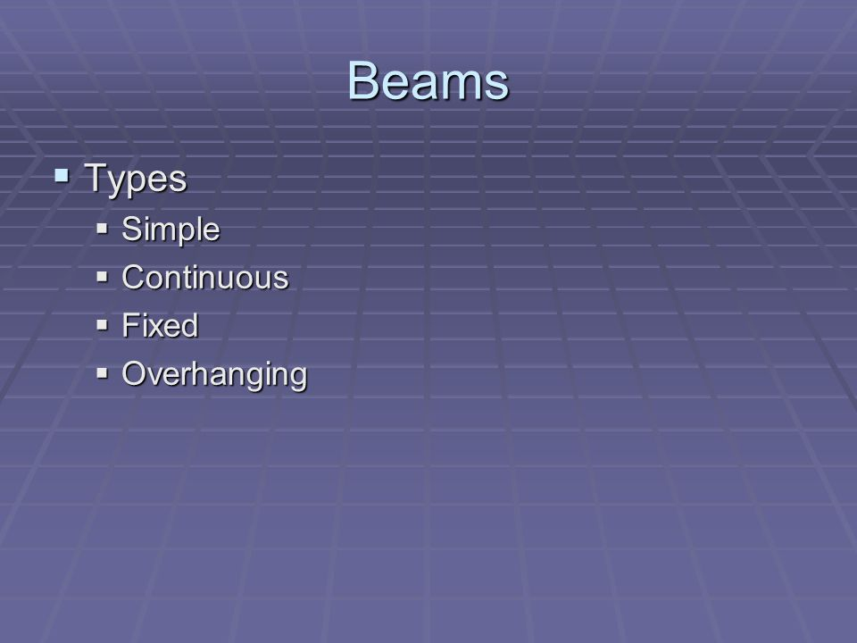 Beams Types Types Simple Simple Continuous Continuous Fixed Fixed Overhanging Overhanging