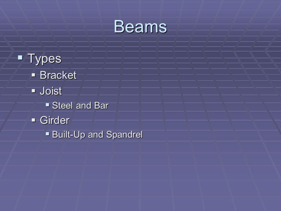 Beams Types Types Bracket Bracket Joist Joist Steel and Bar Steel and Bar Girder Girder Built-Up and Spandrel Built-Up and Spandrel