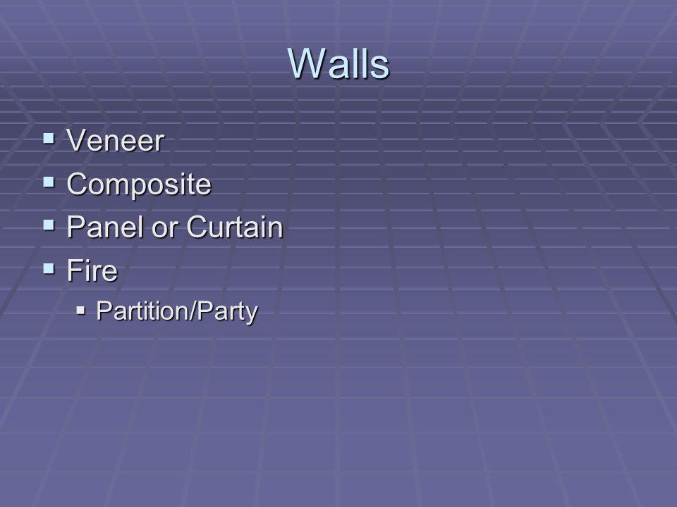 Walls Veneer Veneer Composite Composite Panel or Curtain Panel or Curtain Fire Fire Partition/Party Partition/Party