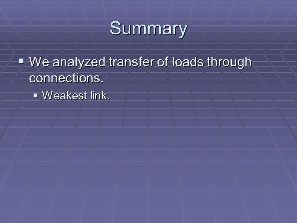 Summary We analyzed transfer of loads through connections. We analyzed transfer of loads through connections. Weakest link. Weakest link.