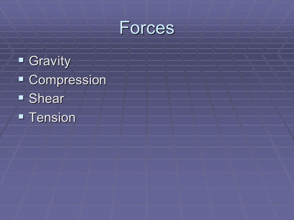 Forces Gravity Gravity Compression Compression Shear Shear Tension Tension