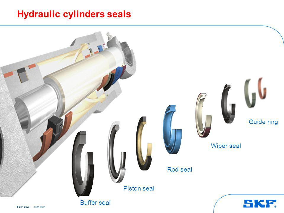 © SKF Group Hydraulic cylinders seals Guide ring Wiper seal Rod seal Buffer seal Piston seal CMD 2013