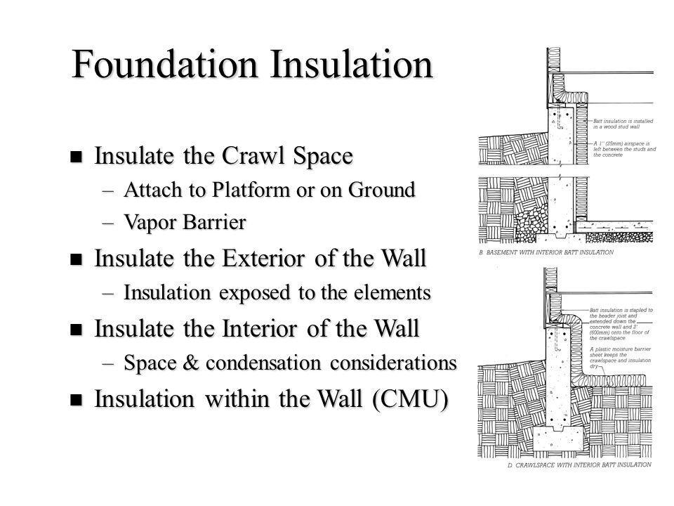 Foundation Insulation Insulate the Crawl Space Insulate the Crawl Space –Attach to Platform or on Ground –Vapor Barrier Insulate the Exterior of the W