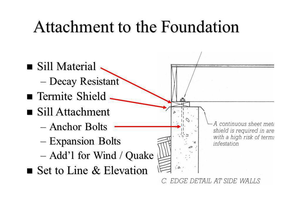 Attachment to the Foundation Sill Material Sill Material –Decay Resistant Termite Shield Termite Shield Sill Attachment Sill Attachment –Anchor Bolts