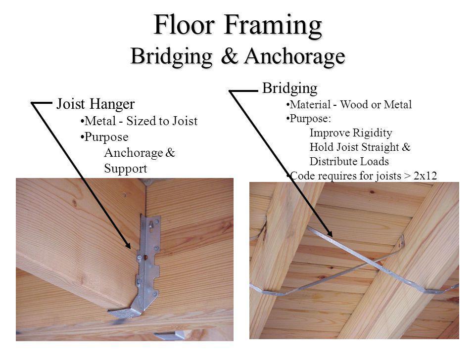Floor Framing Bridging & Anchorage Joist Hanger Metal - Sized to Joist Purpose Anchorage & Support Bridging Material - Wood or Metal Purpose: Improve