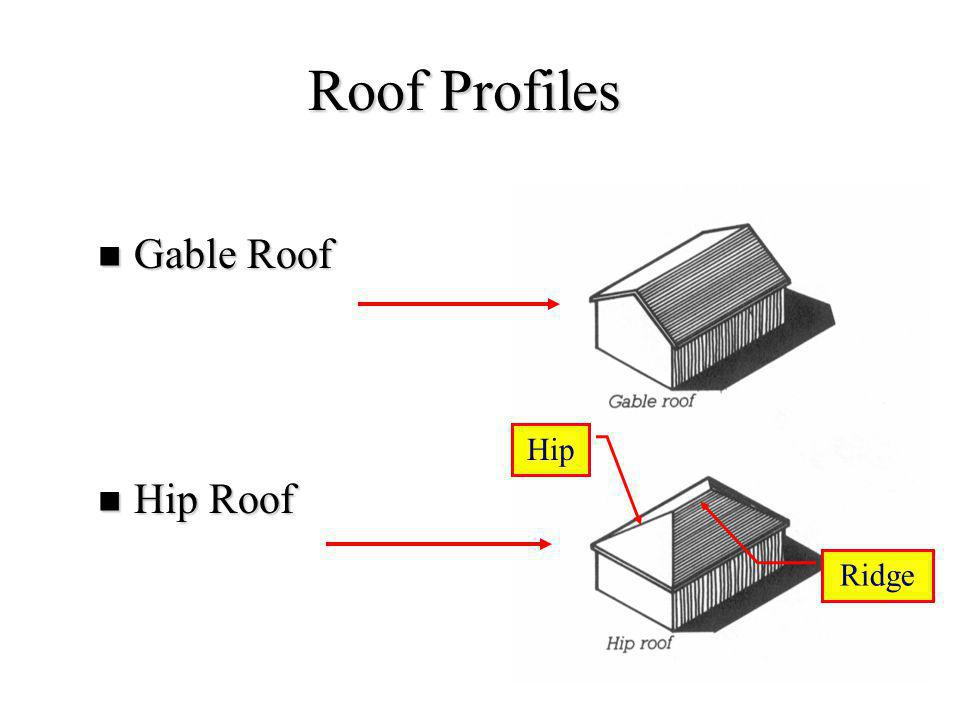 41 Roof Profiles Gable Roof Gable Roof Hip Roof Hip Roof Hip Ridge