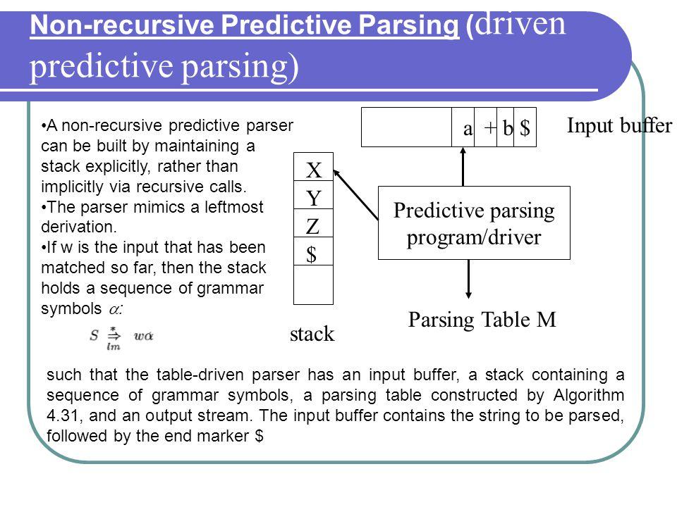 Non-recursive Predictive Parsing ( driven predictive parsing) a + b $ X Y Z $ Input buffer stack Predictive parsing program/driver Parsing Table M A n