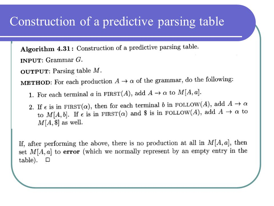 Construction of a predictive parsing table