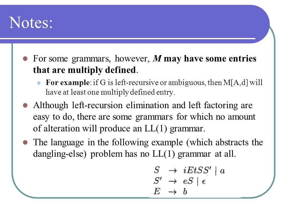 Notes: For some grammars, however, M may have some entries that are multiply defined. For example: if G is left-recursive or ambiguous, then M[A,d] wi