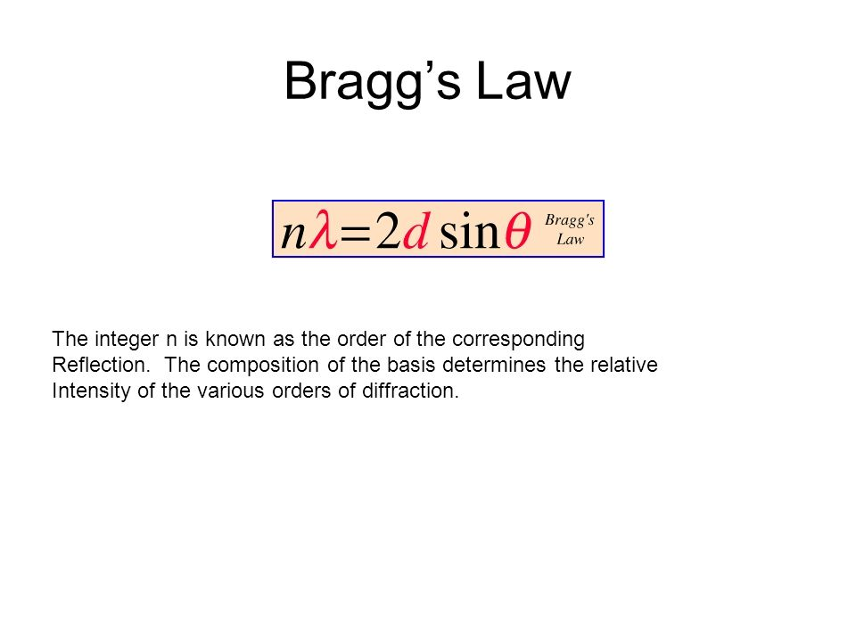 Braggs Law The integer n is known as the order of the corresponding Reflection.