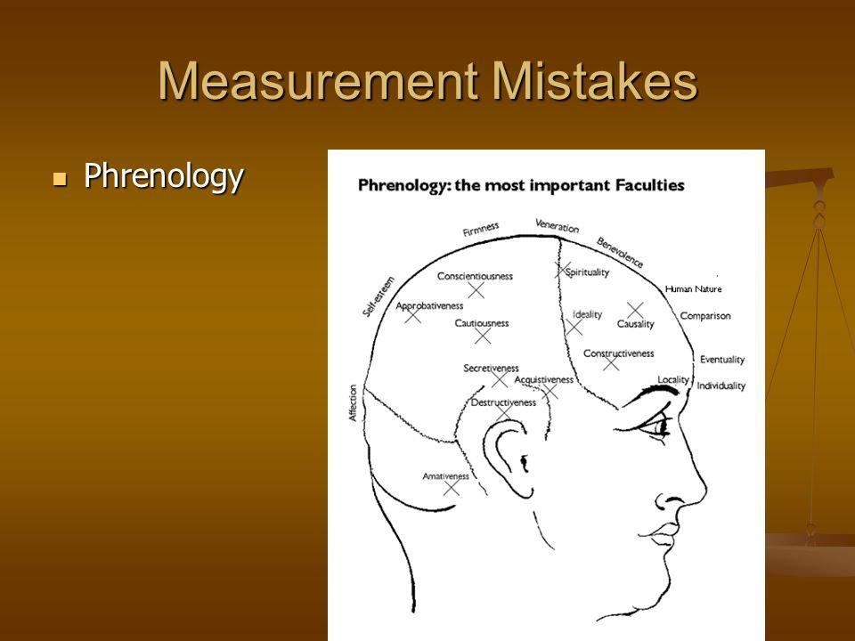 Measurement Mistakes Phrenology Phrenology
