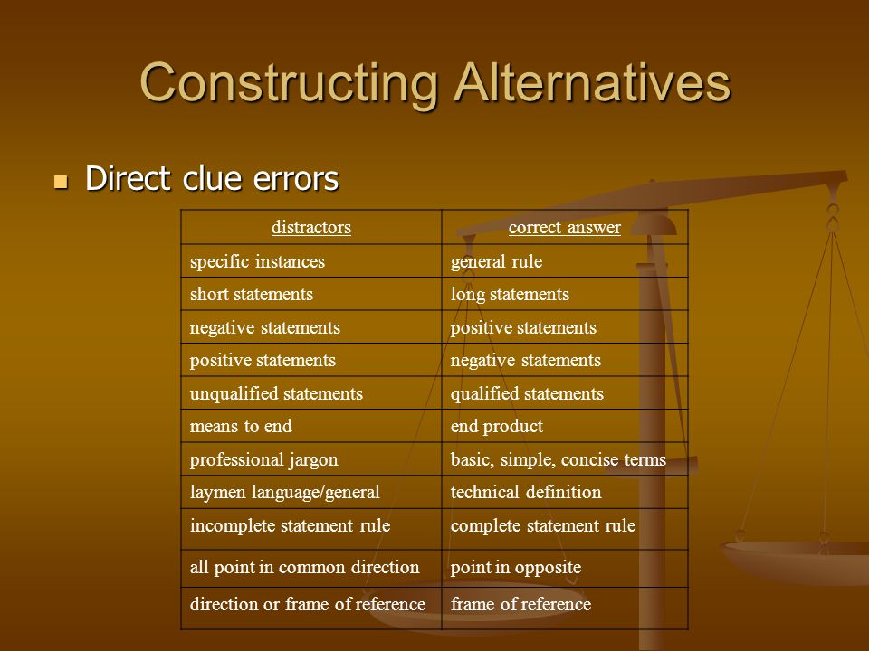 Constructing Alternatives Direct clue errors Direct clue errors distractorscorrect answer specific instancesgeneral rule short statementslong statemen