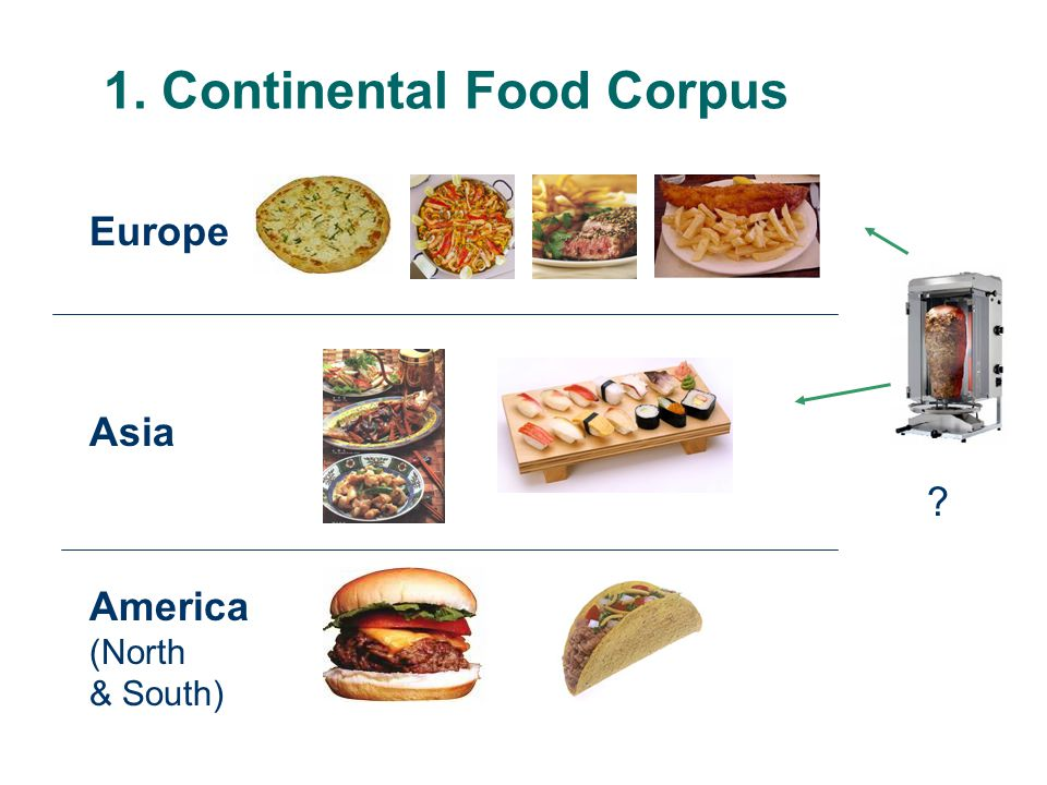 1. Continental Food Corpus Europe Asia America (North & South) ?