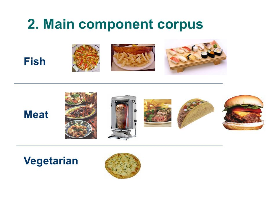 2. Main component corpus Fish Meat Vegetarian