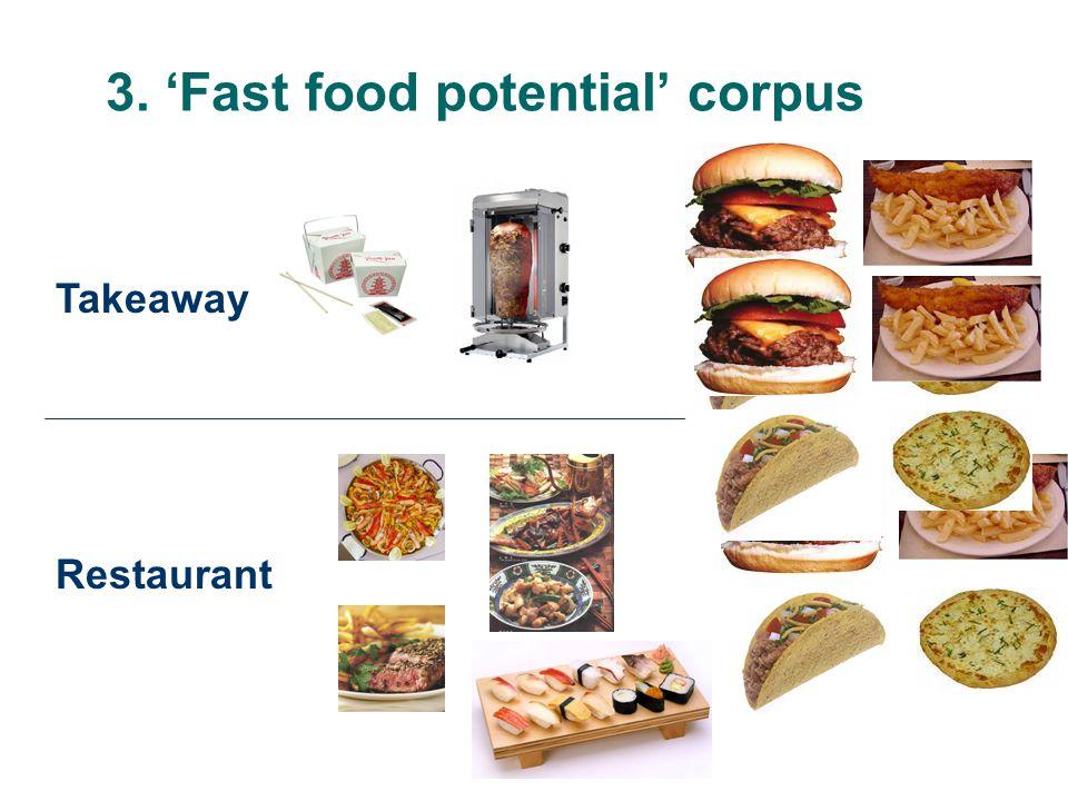 3. Fast food potential corpus Takeaway Restaurant