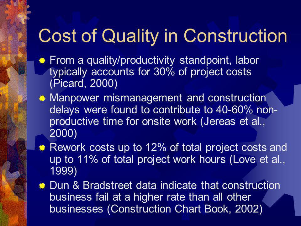 Cost of Quality in Construction From a quality/productivity standpoint, labor typically accounts for 30% of project costs (Picard, 2000) Manpower mism