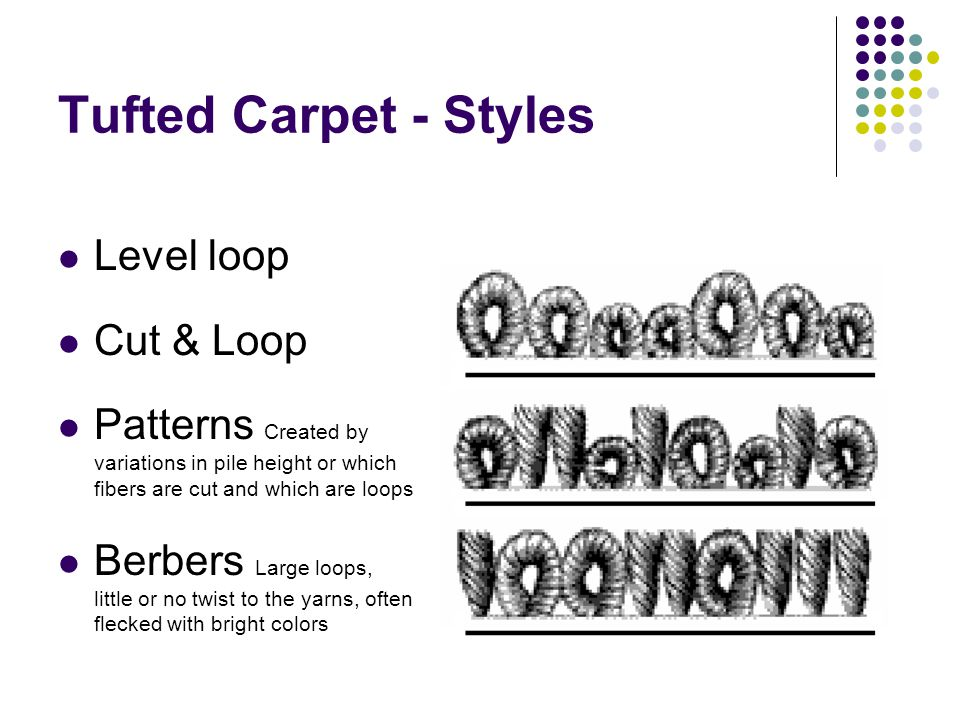 Tufted Carpet - Styles Level loop Cut & Loop Patterns Created by variations in pile height or which fibers are cut and which are loops Berbers Large loops, little or no twist to the yarns, often flecked with bright colors