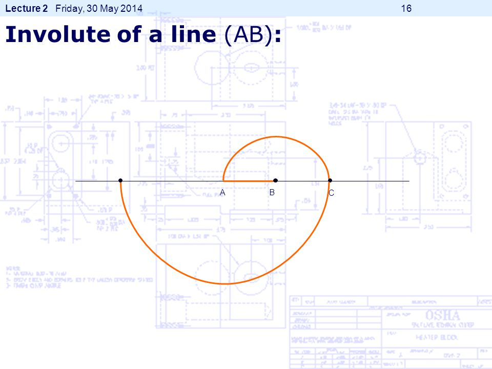 Lecture 2 Friday, 30 May 2014 16 Involute of a line (AB): ABAB C