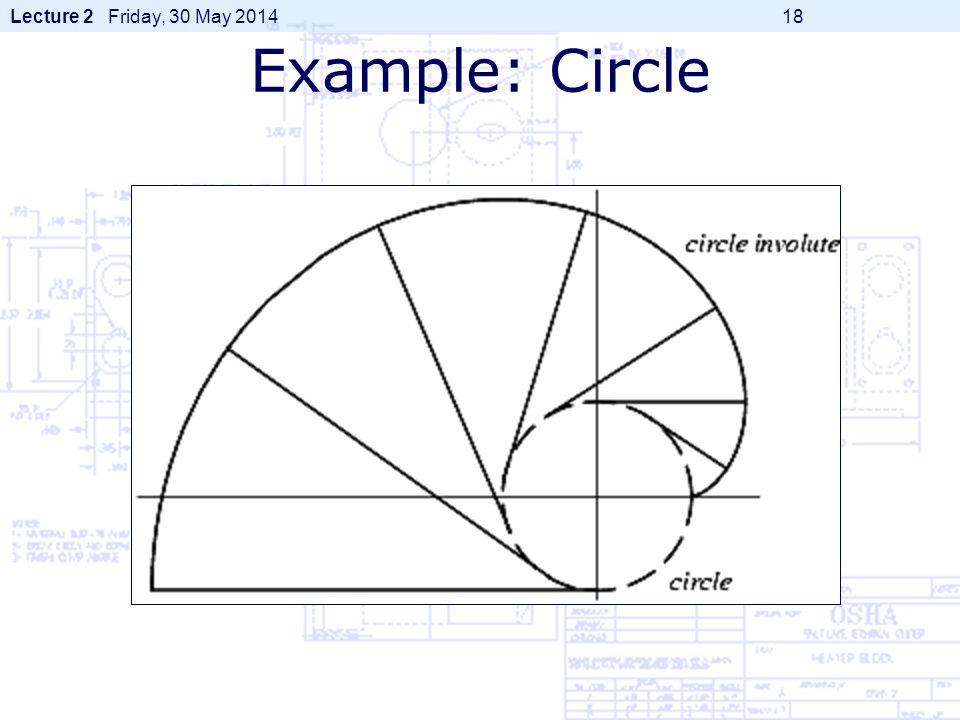 Lecture 2 Friday, 30 May 2014 18 Example: Circle