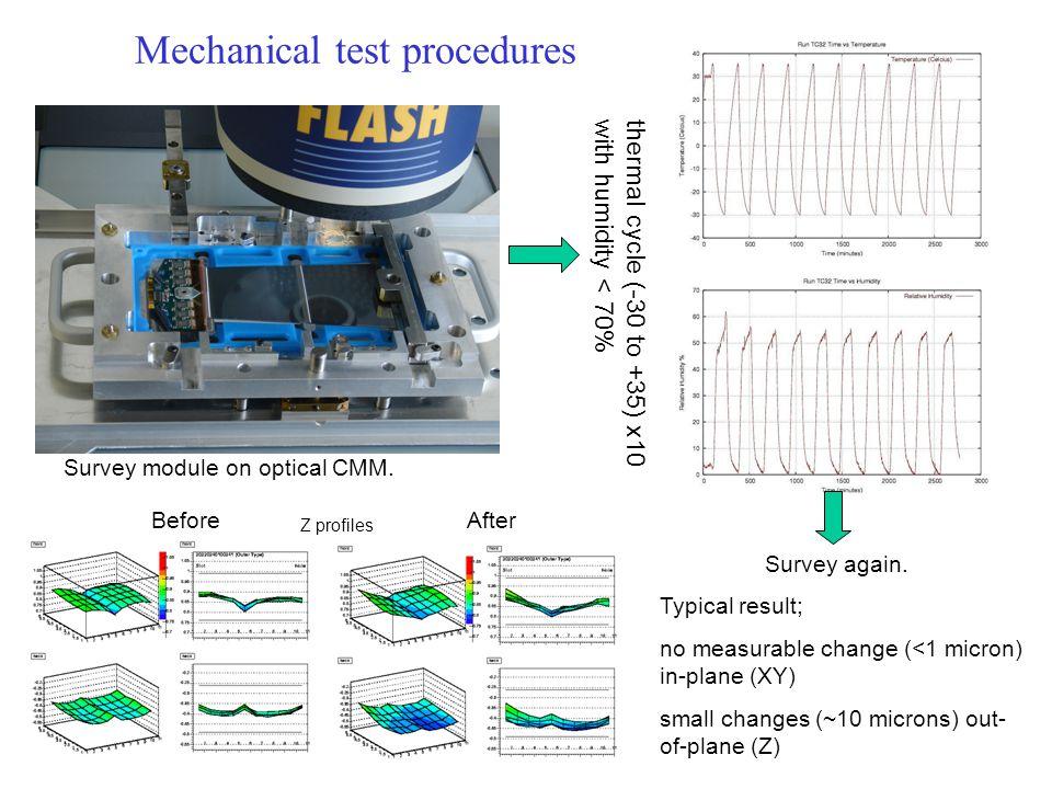 Mechanical test procedures Survey module on optical CMM.