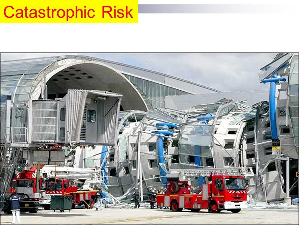 Catastrophic Risk