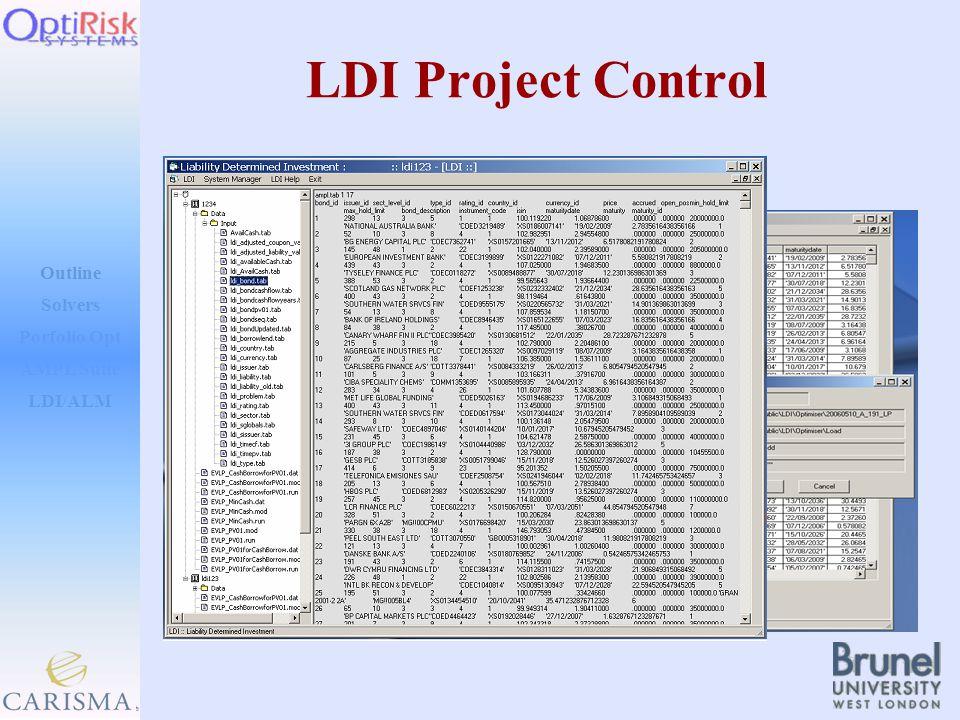 Outline Solvers AMPL Suite LDI/ALM Porfolio Opt LDI Project Control