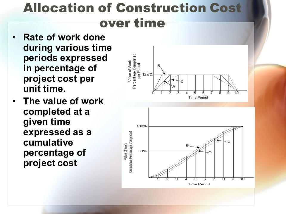 Allocation of Construction Cost over time Rate of work done during various time periods expressed in percentage of project cost per unit time.
