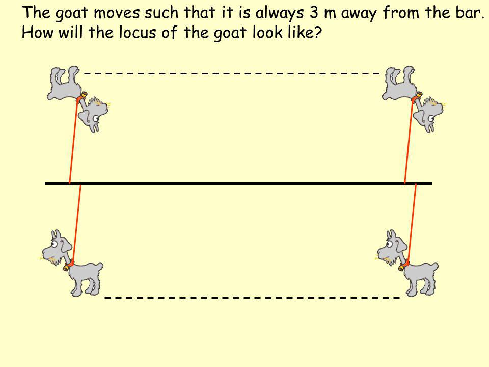 The loci of the goat are 2 straight lines // to the bar [Line AB] at a distance of 3 m from the bar [Line AB].