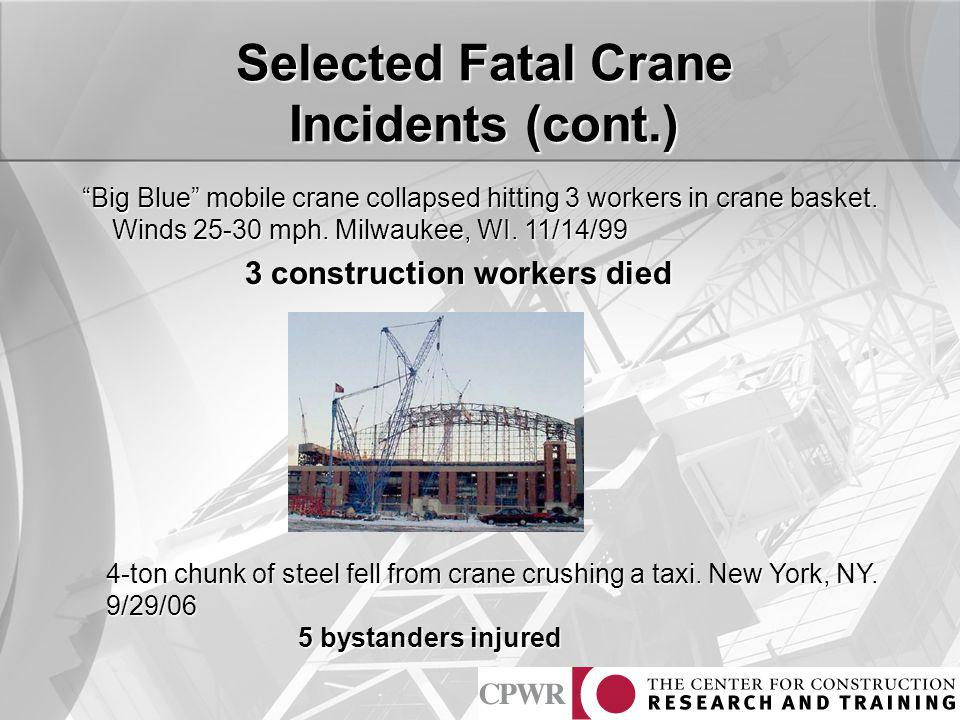 Selected Fatal Crane Incidents (cont.) Big Blue mobile crane collapsed hitting 3 workers in crane basket. Winds 25-30 mph. Milwaukee, WI. 11/14/99 3 c