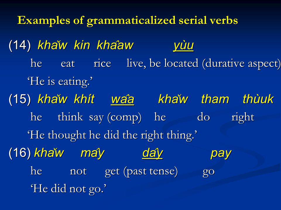 Examples of grammaticalized serial verbs (14) kha ̌ w kin kha ̂ aw yùu he eat rice live, be located (durative aspect) he eat rice live, be located (durative aspect) He is eating.