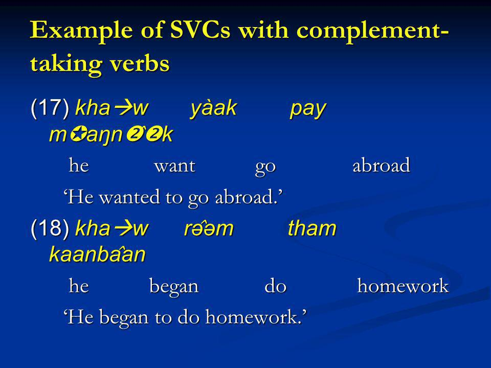 Example of SVCs with complement- taking verbs (17) kha w yàak pay m aŋn ̂ k he want go abroad he want go abroad He wanted to go abroad.