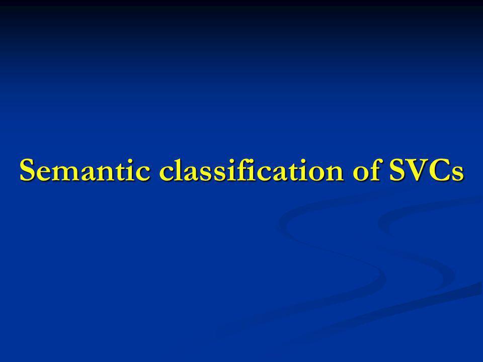 Semantic classification of SVCs