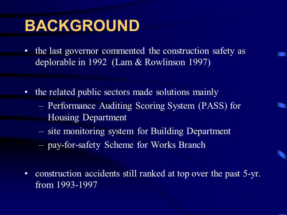 CHANCE OF SUCCESS There may be some chances of success as reviewed at the pilot study carried in November 1999 3 small construction cos.