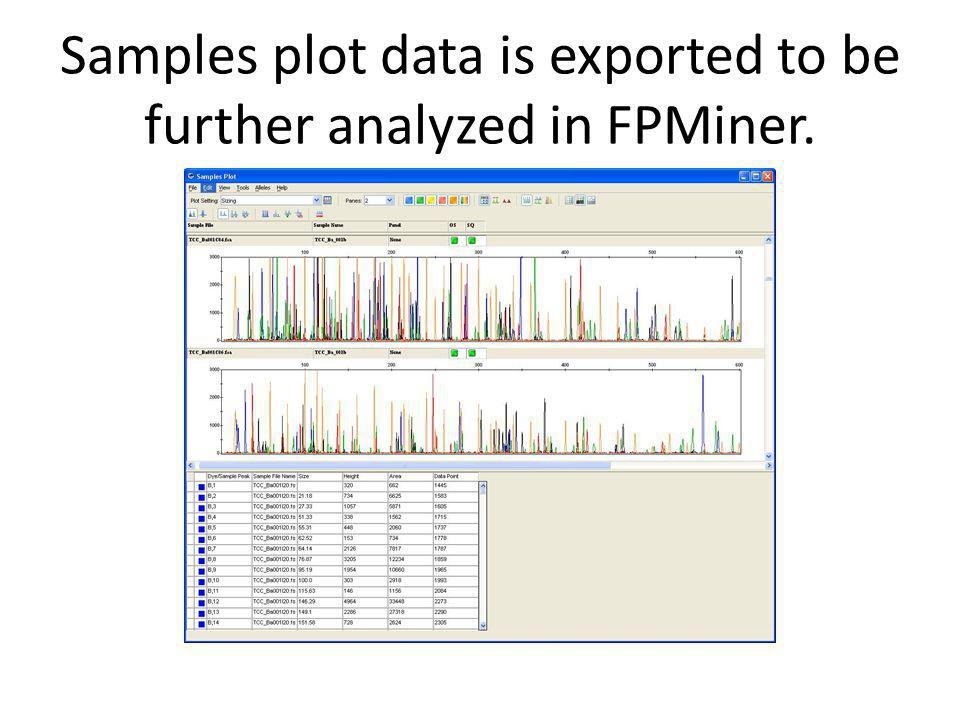 Samples plot data is exported to be further analyzed in FPMiner.