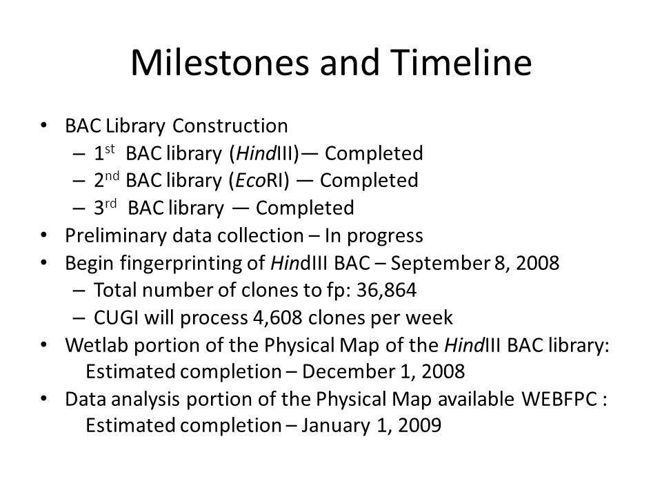 Milestones and Timeline BAC Library Construction – 1 st BAC library (HindIII) Completed – 2 nd BAC library (EcoRI) Completed – 3 rd BAC library Completed Preliminary data collection – In progress Begin fingerprinting of HindIII BAC – September 8, 2008 – Total number of clones to fp: 36,864 – CUGI will process 4,608 clones per week Wetlab portion of the Physical Map of the HindIII BAC library: Estimated completion – December 1, 2008 Data analysis portion of the Physical Map available WEBFPC : Estimated completion – January 1, 2009