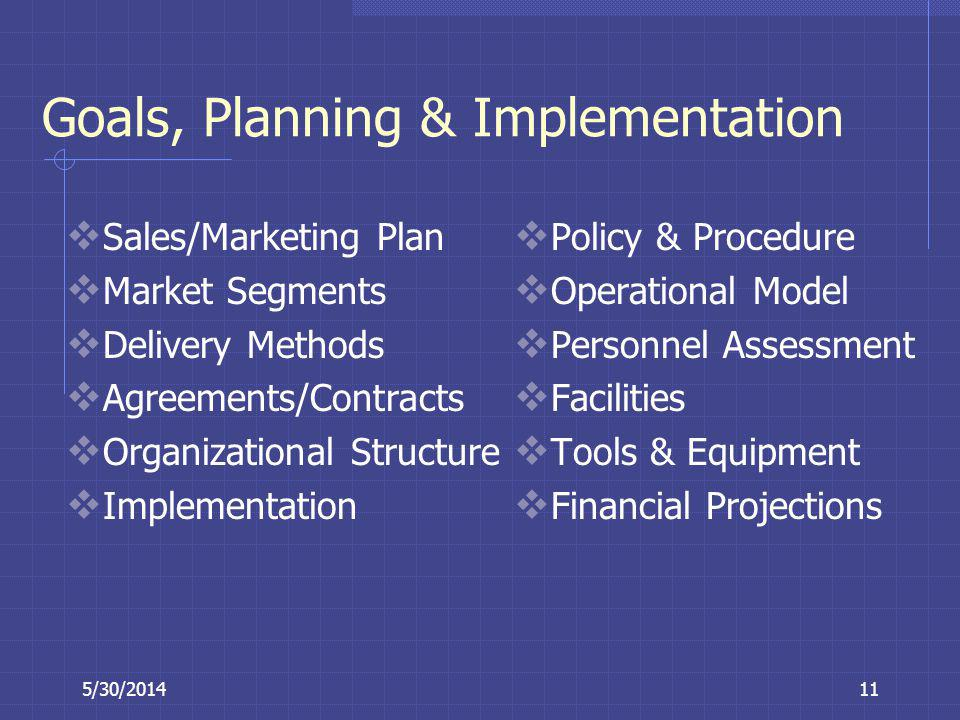 5/30/201411 Goals, Planning & Implementation Sales/Marketing Plan Market Segments Delivery Methods Agreements/Contracts Organizational Structure Imple