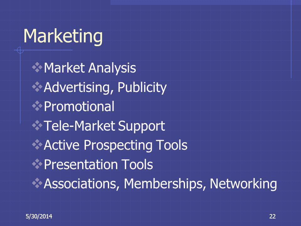 5/30/201422 Marketing Market Analysis Advertising, Publicity Promotional Tele-Market Support Active Prospecting Tools Presentation Tools Associations,
