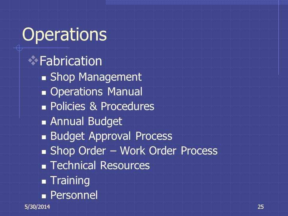 5/30/201425 Operations Fabrication Shop Management Operations Manual Policies & Procedures Annual Budget Budget Approval Process Shop Order – Work Ord