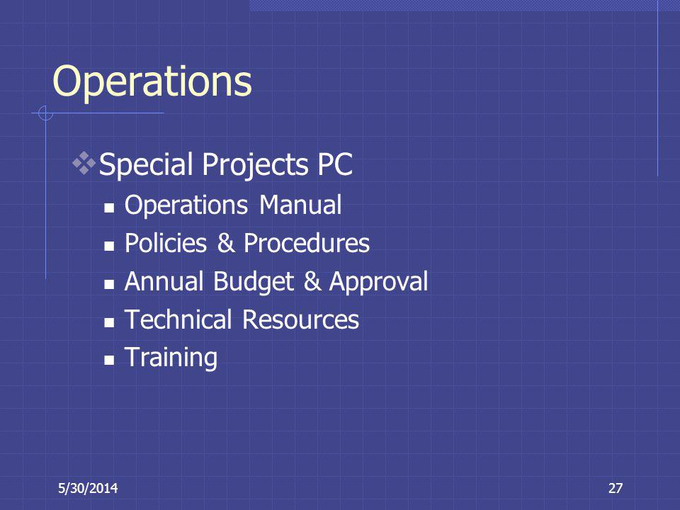 5/30/201427 Operations Special Projects PC Operations Manual Policies & Procedures Annual Budget & Approval Technical Resources Training