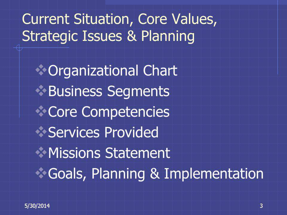 5/30/20143 Current Situation, Core Values, Strategic Issues & Planning Organizational Chart Business Segments Core Competencies Services Provided Miss